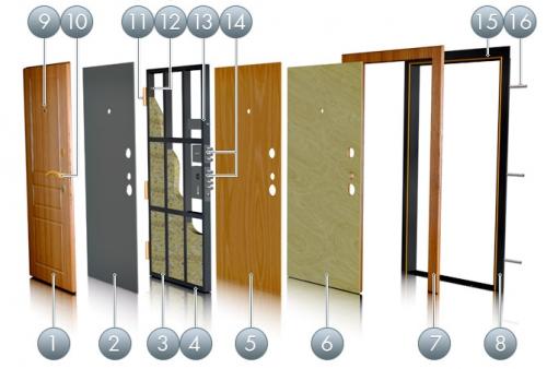 двери из стального листа 3 мм